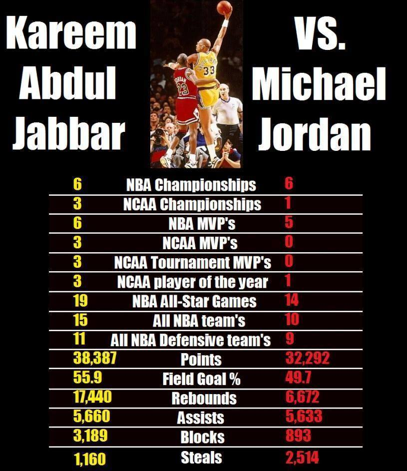 kareem-vs-jordan